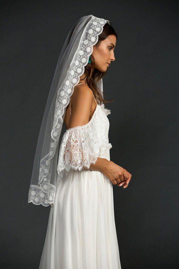 https://www.officialroyalwedding2011.org/wp-content/uploads/2019/06/Wedding-veil.jpg