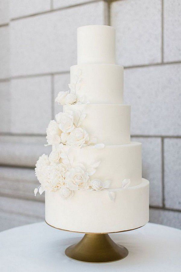 http://www.loveinconfetti.com/wp-content/uploads/2020/07/White-Wedding-Cake-with-Sugar-Flowers.jpg