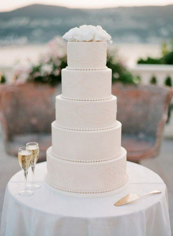 http://www.loveinconfetti.com/wp-content/uploads/2020/07/vintage-all-white-wedding-cake-ideas.jpg