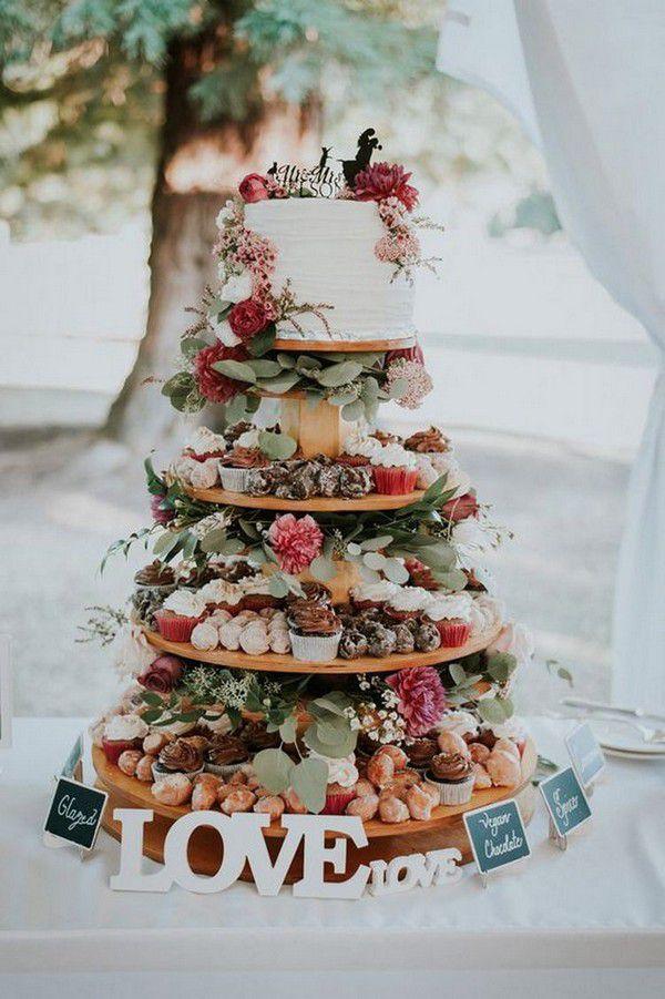http://www.loveinconfetti.com/wp-content/uploads/2020/07/creative-wedding-cake-with-desserts.jpg